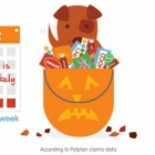 What to do When the Dog Eats Halloween Candy